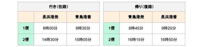 青島_時刻表