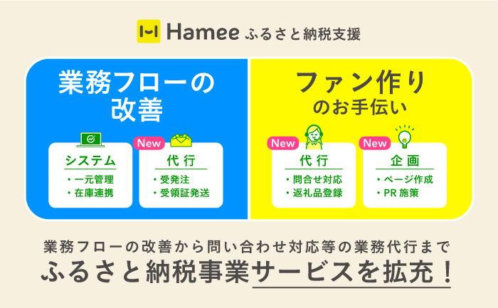 Hameeふるさと納税