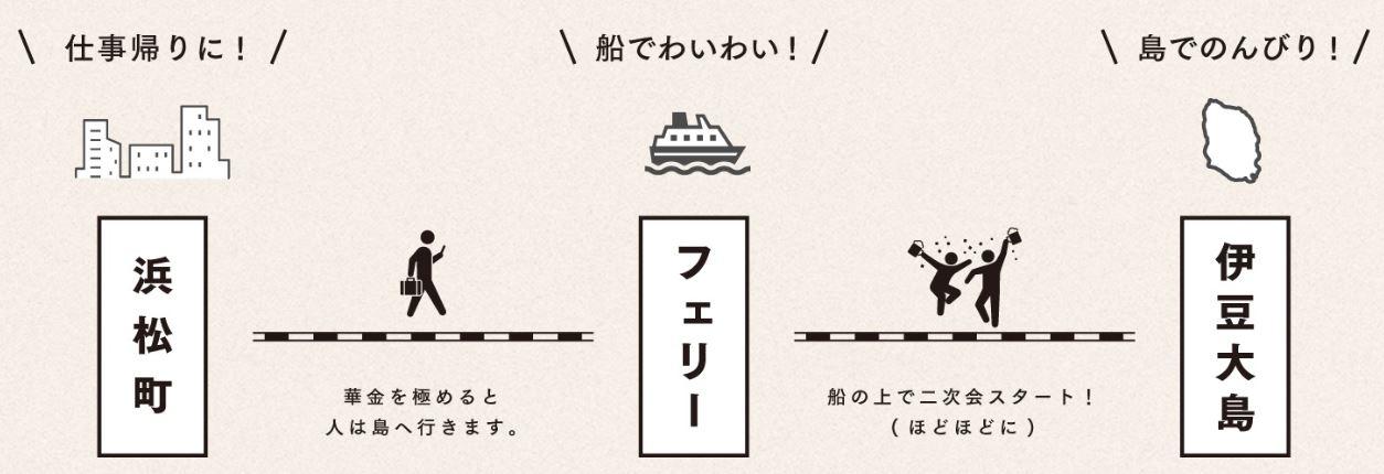 伊豆大島_手ぶらで大島