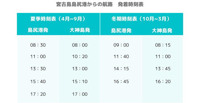 大神島_時刻表・アクセス