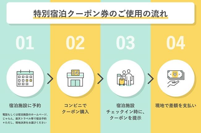 壱岐島_「いきたび応援キャンペーン」