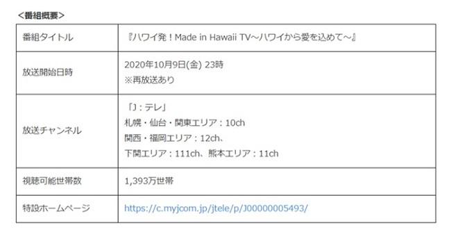 ハワイ_J:COM「J:テレ」