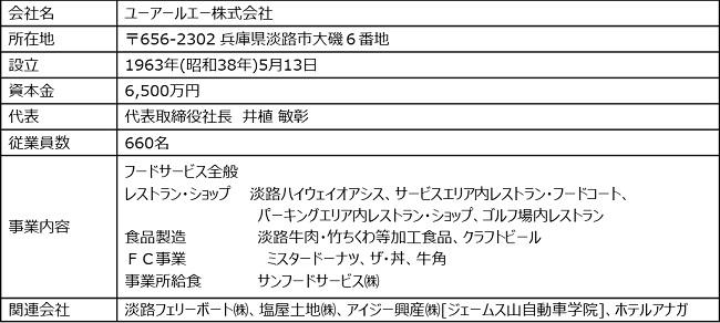 淡路島_あわじ花さじき「Galleri」