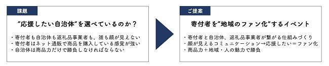 屋久島_ふるさと納税