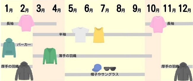 宮古島_服装_210210