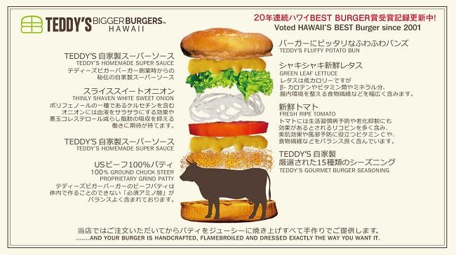沖縄・北谷町_テディーズビガーバーガー(TEDDY'S bigger burgers)
